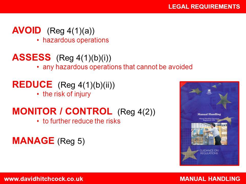 REDUCE (Reg 4(1)(b)(ii)) MONITOR / CONTROL (Reg 4(2))