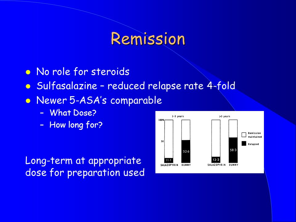 Remission No role for steroids