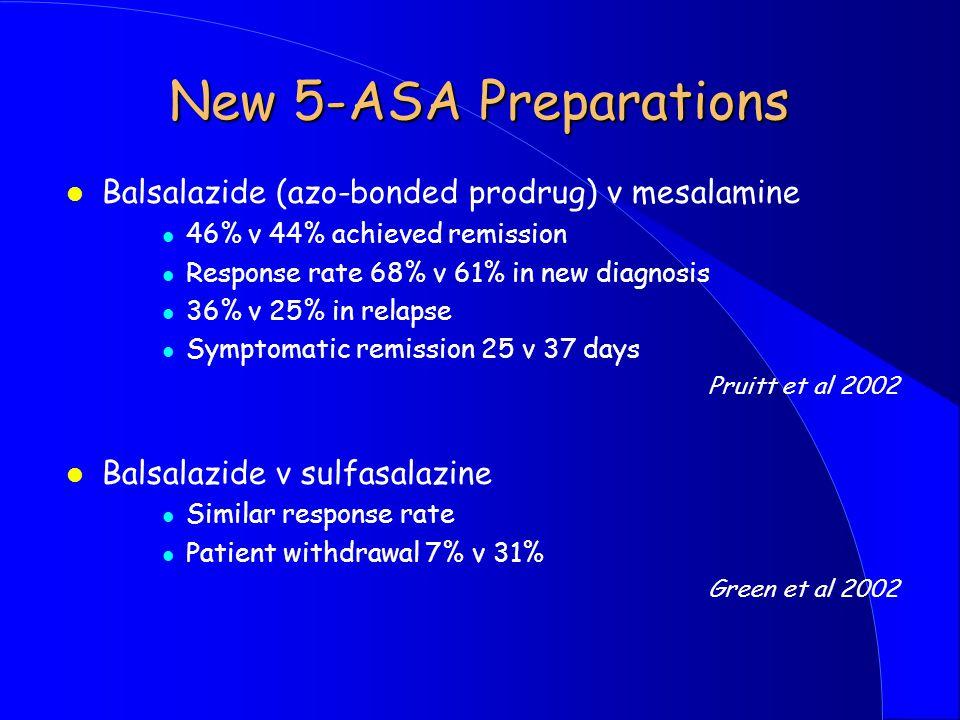 New 5-ASA Preparations Balsalazide (azo-bonded prodrug) v mesalamine