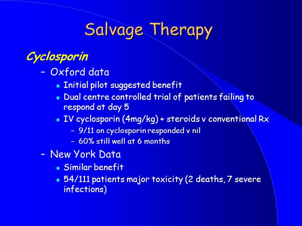 Salvage Therapy Cyclosporin Oxford data New York Data