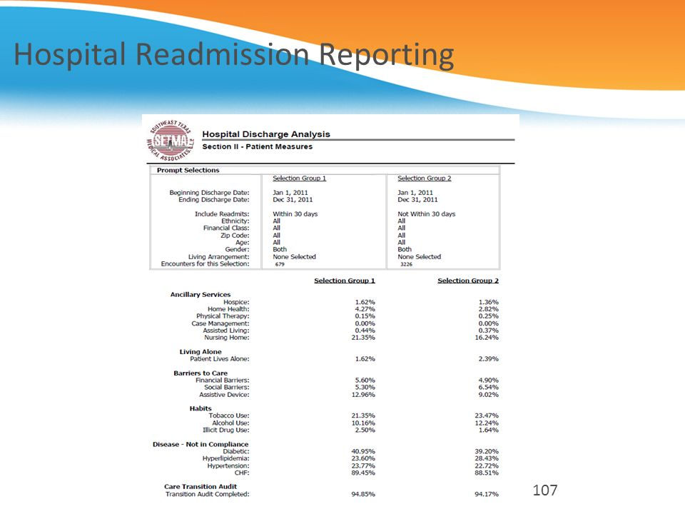 Hospital Readmission Reporting