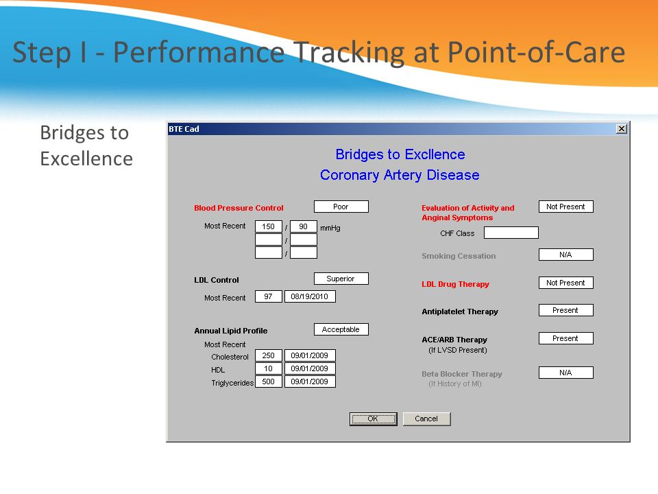 Step I - Performance Tracking at Point-of-Care