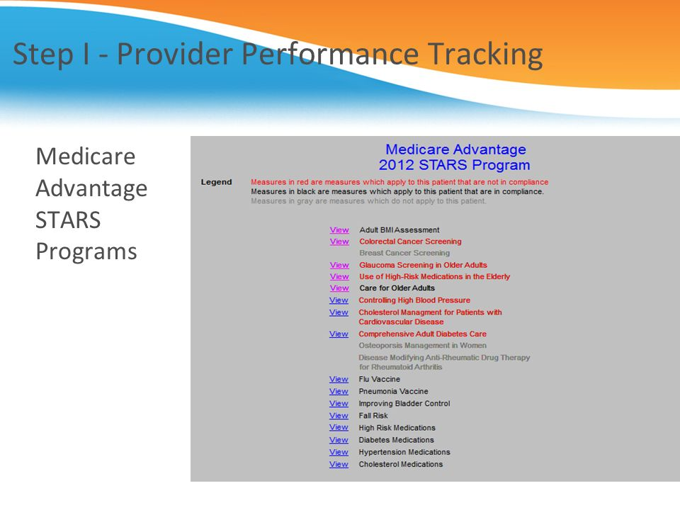 Step I - Provider Performance Tracking