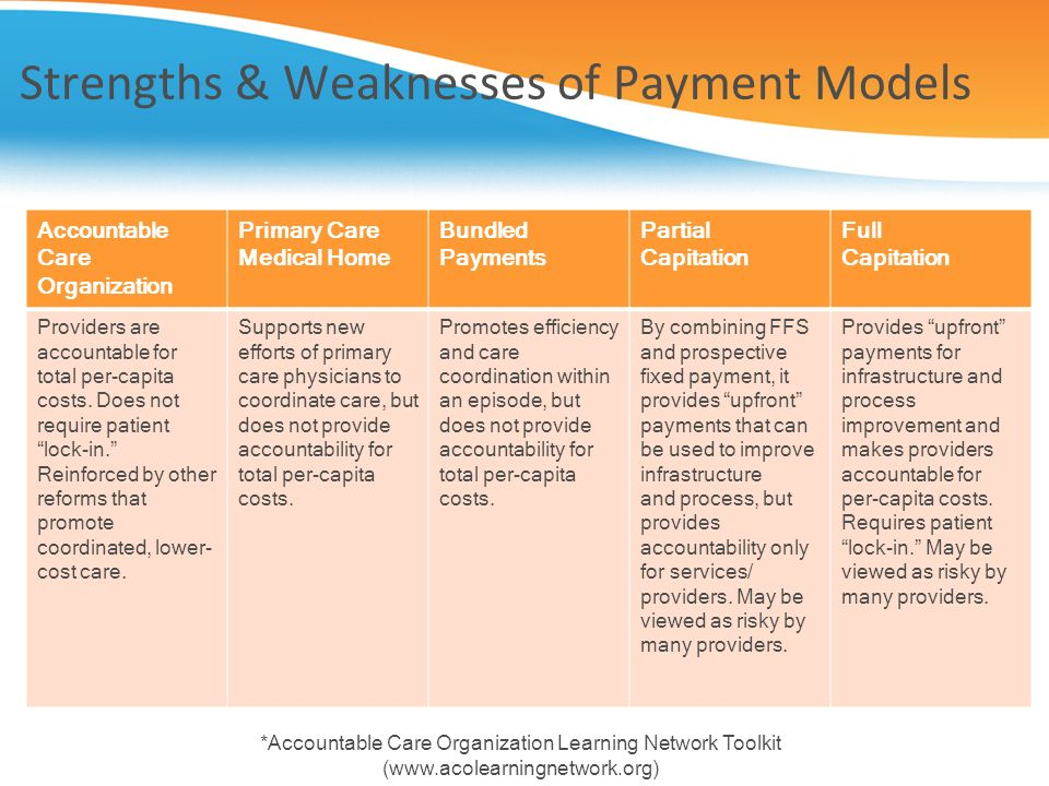 Strengths & Weaknesses of Payment Models