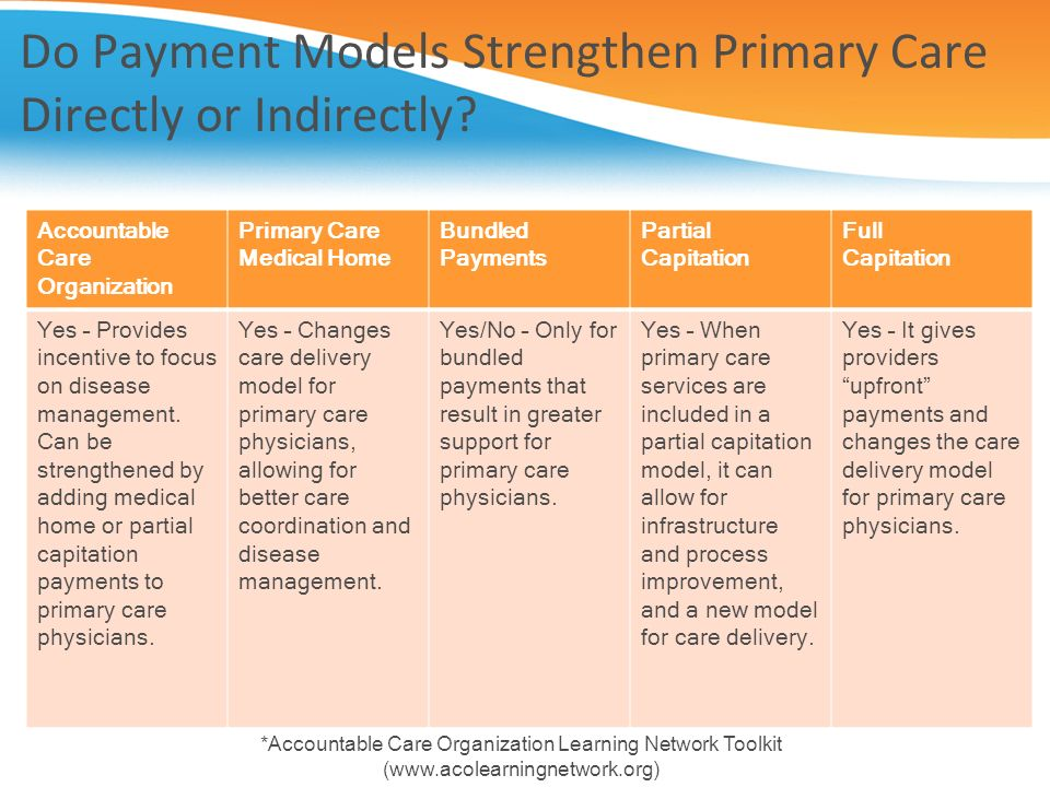 Do Payment Models Strengthen Primary Care Directly or Indirectly