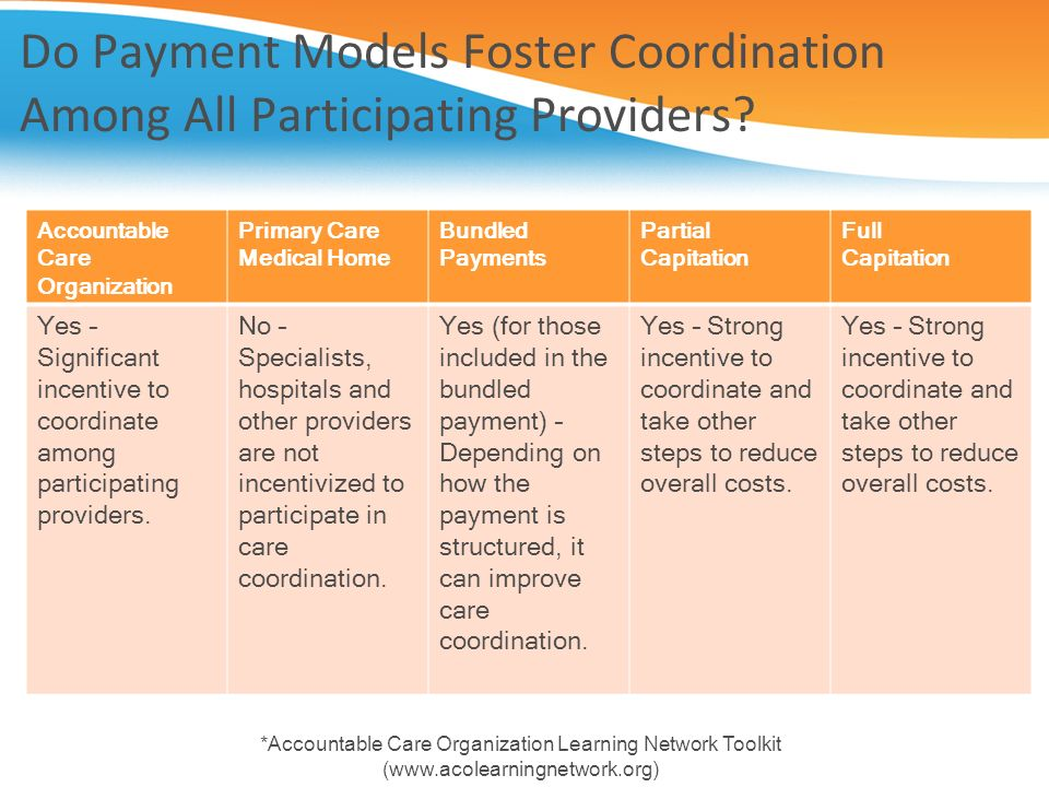 Do Payment Models Foster Coordination Among All Participating Providers