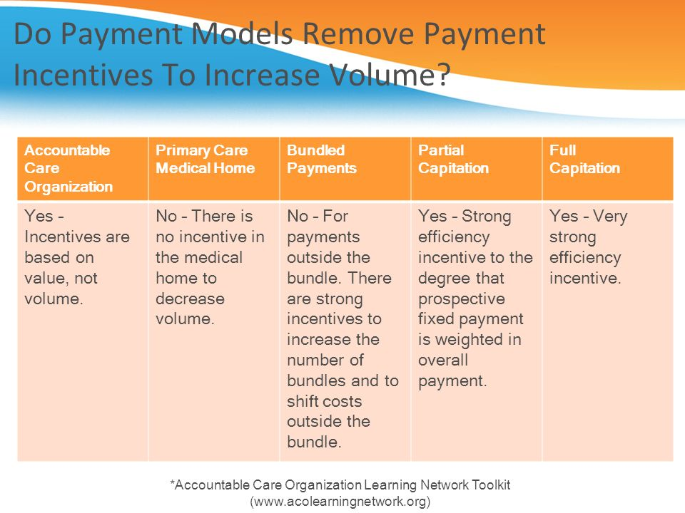 Do Payment Models Remove Payment Incentives To Increase Volume