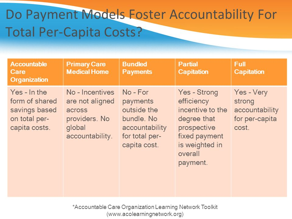 Do Payment Models Foster Accountability For Total Per-Capita Costs
