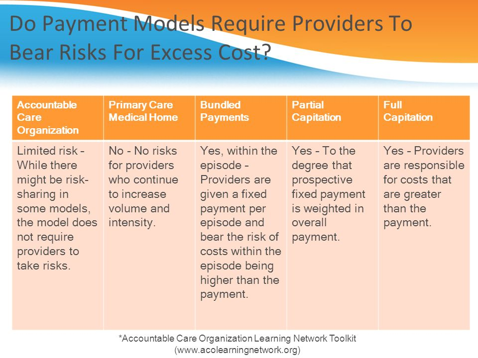Do Payment Models Require Providers To Bear Risks For Excess Cost