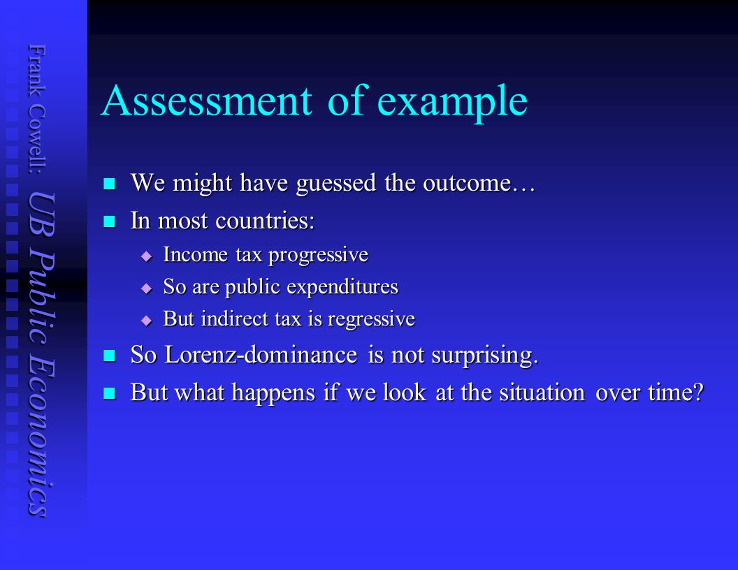 Assessment of example We might have guessed the outcome…