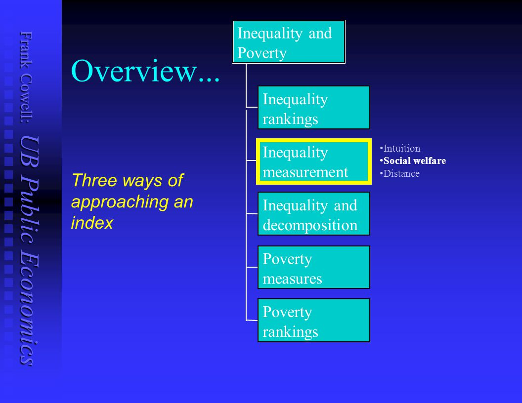 Overview... Three ways of approaching an index Inequality and Poverty