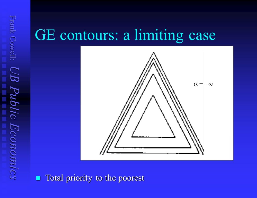 GE contours: a limiting case