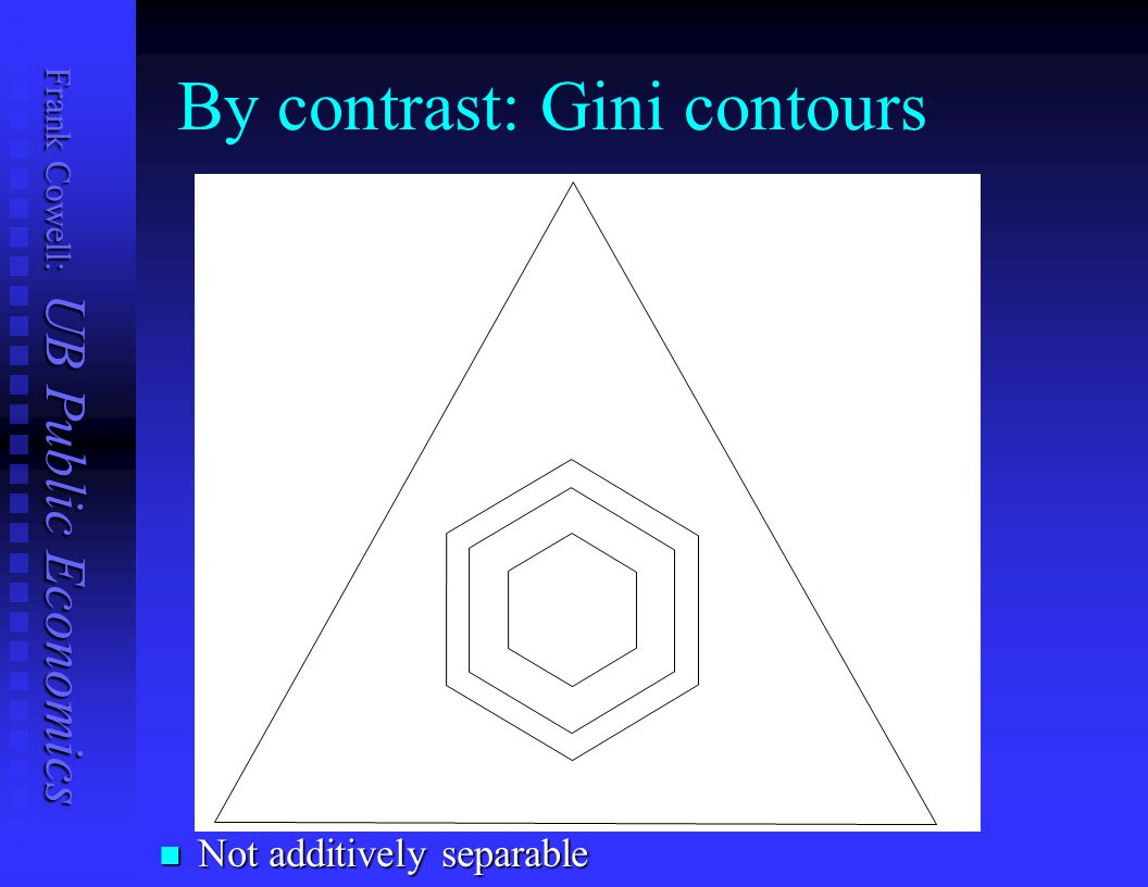 By contrast: Gini contours