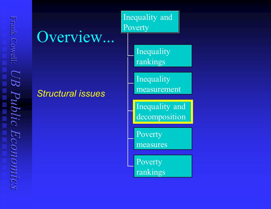 Overview... Structural issues Inequality and Poverty