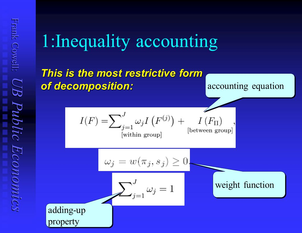 1:Inequality accounting