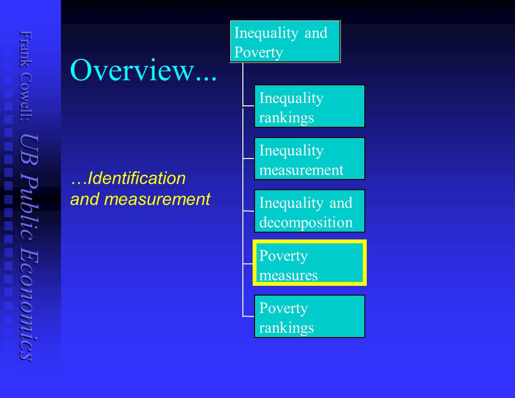 Overview... …Identification and measurement Inequality and Poverty