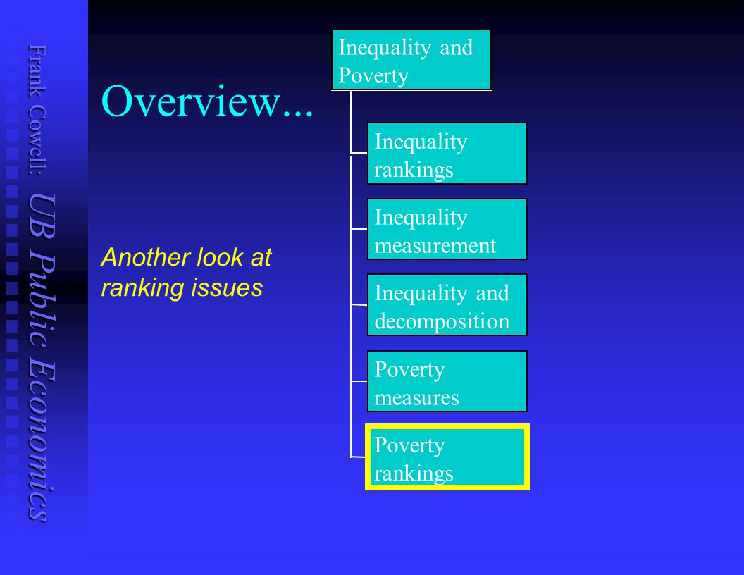 Overview... Another look at ranking issues Inequality and Poverty