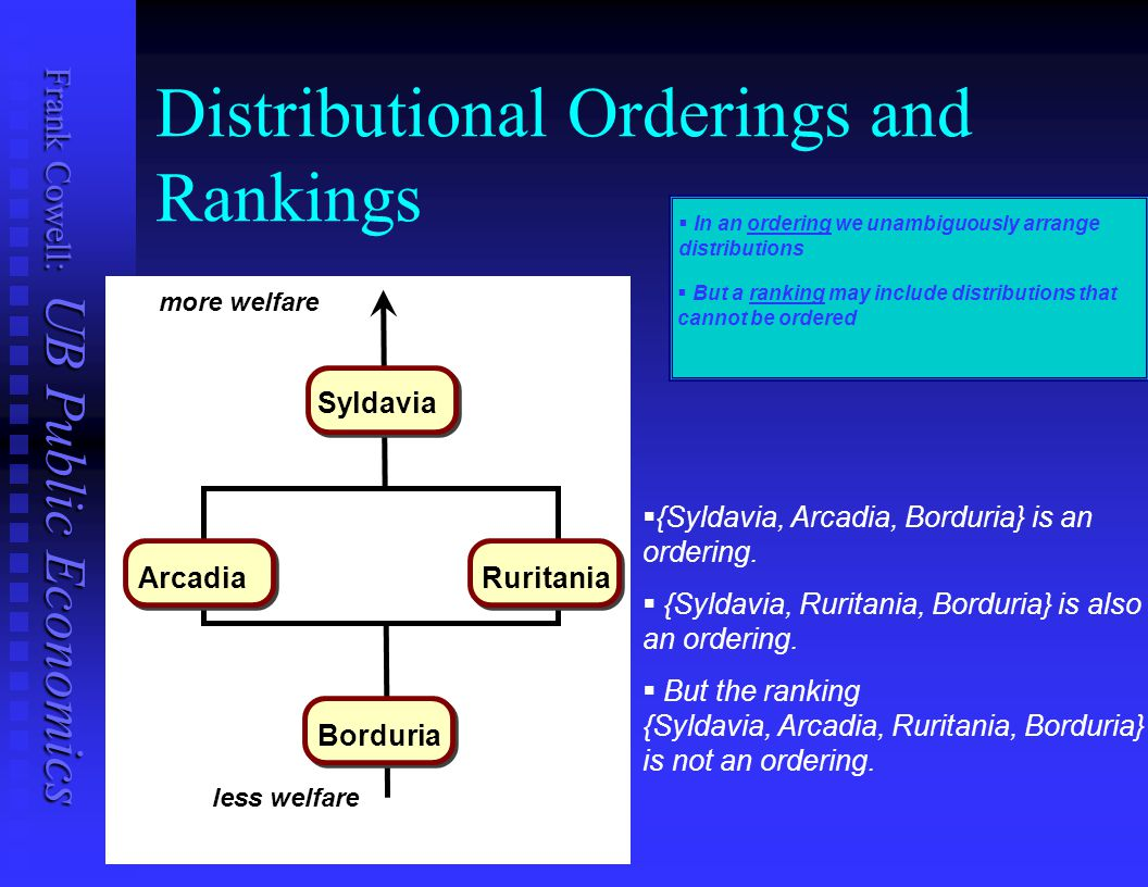 Distributional Orderings and Rankings