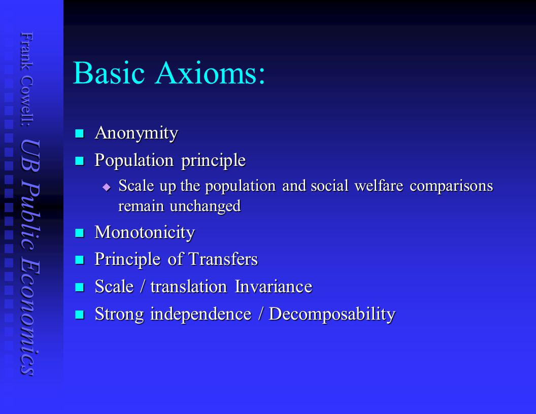 Basic Axioms: Anonymity Population principle Monotonicity