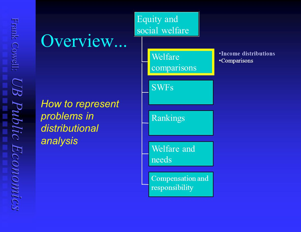Overview... How to represent problems in distributional analysis