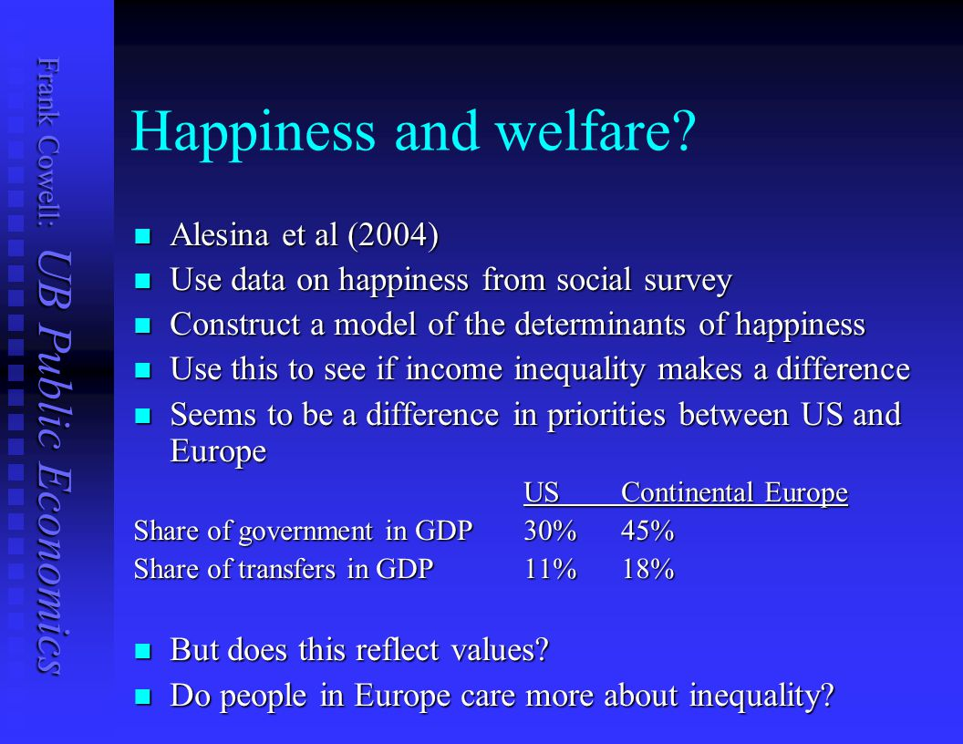 Happiness and welfare Alesina et al (2004)
