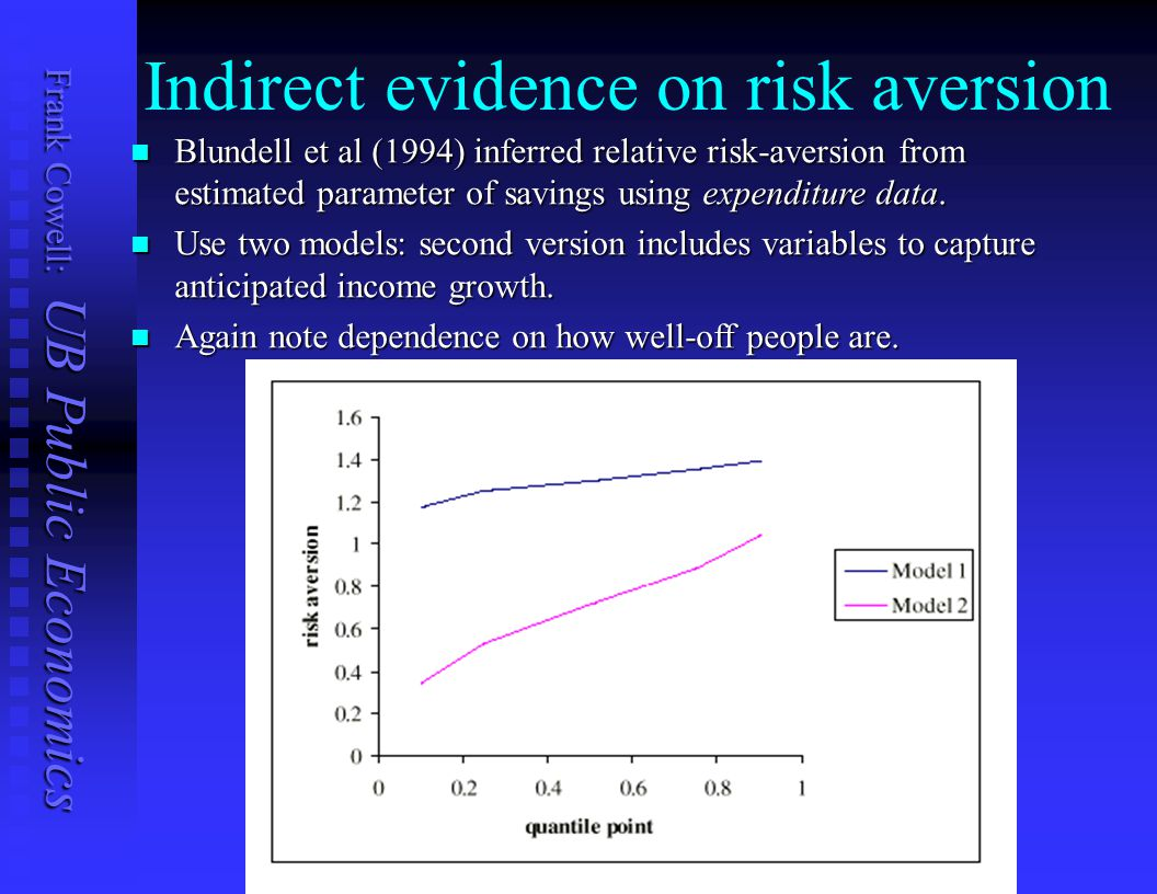 Indirect evidence on risk aversion