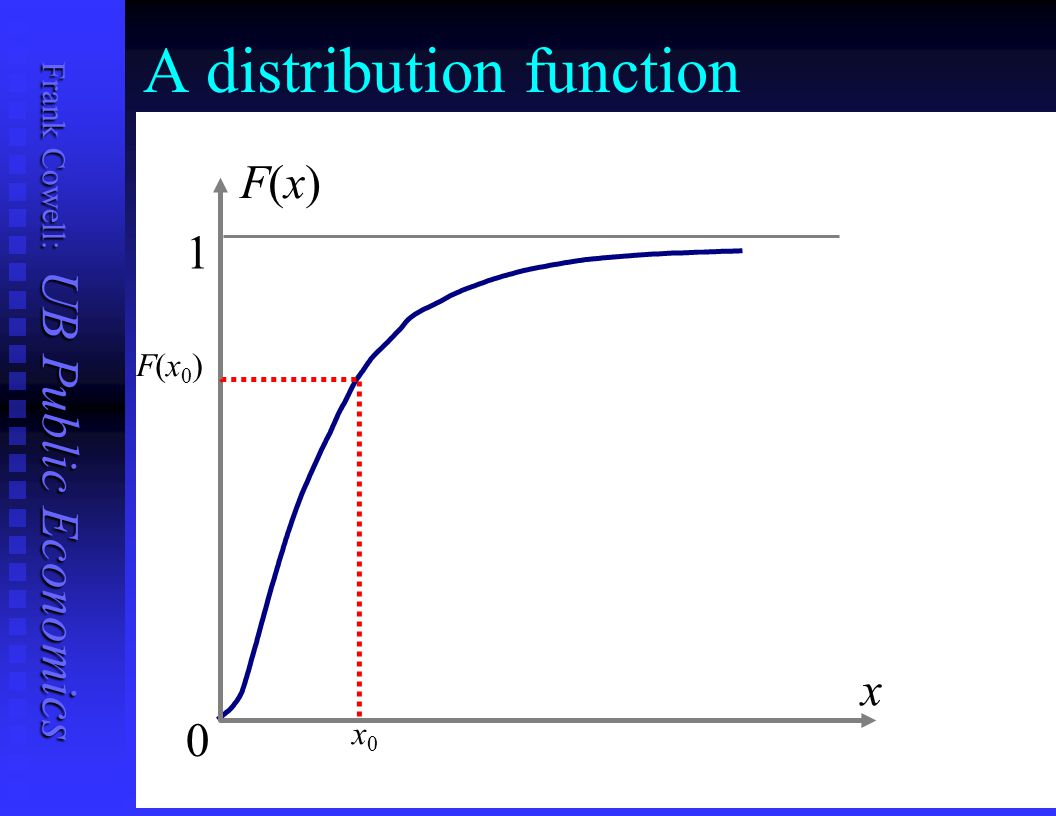 A distribution function