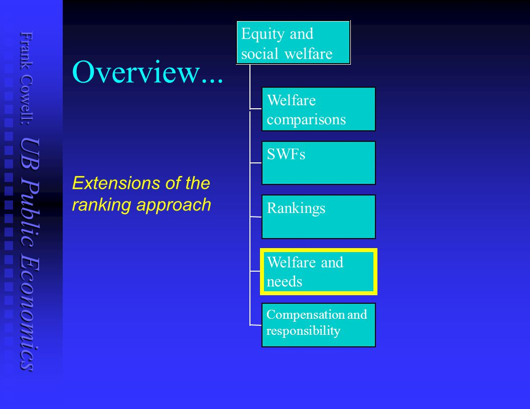 Overview... Extensions of the ranking approach