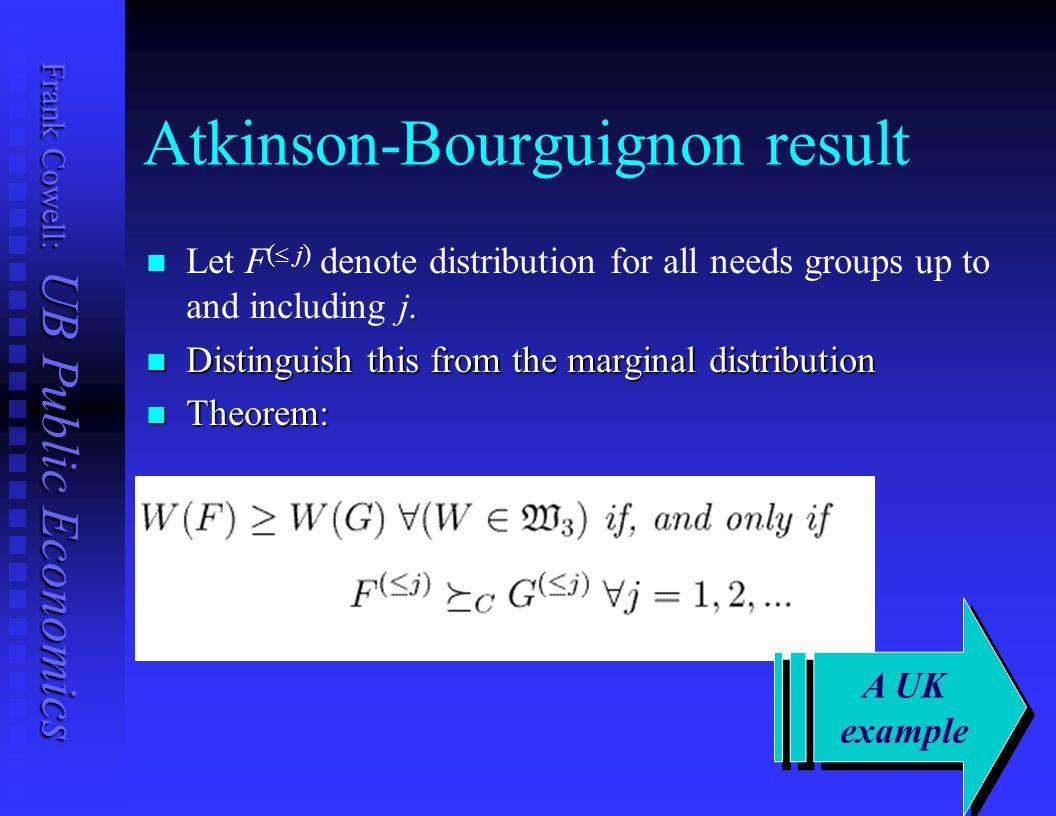 Atkinson-Bourguignon result