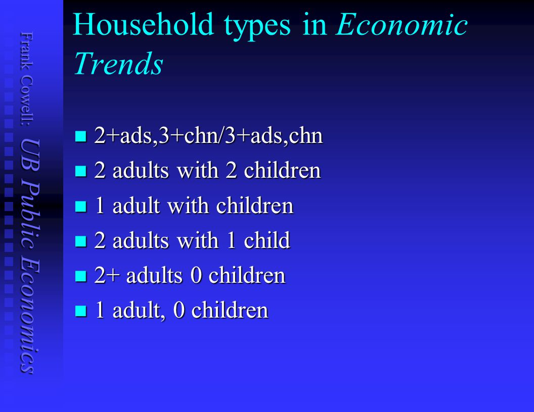 Household types in Economic Trends