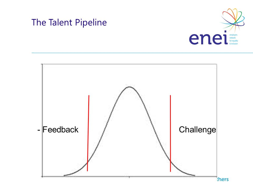 The Talent Pipeline - Feedback Challenge