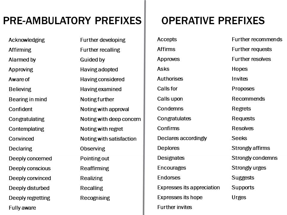 Pre-ambulatory Prefixes operative prefixes