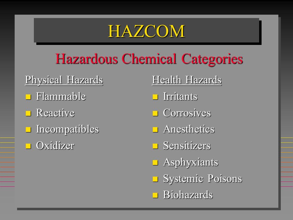 Hazardous Chemical Categories