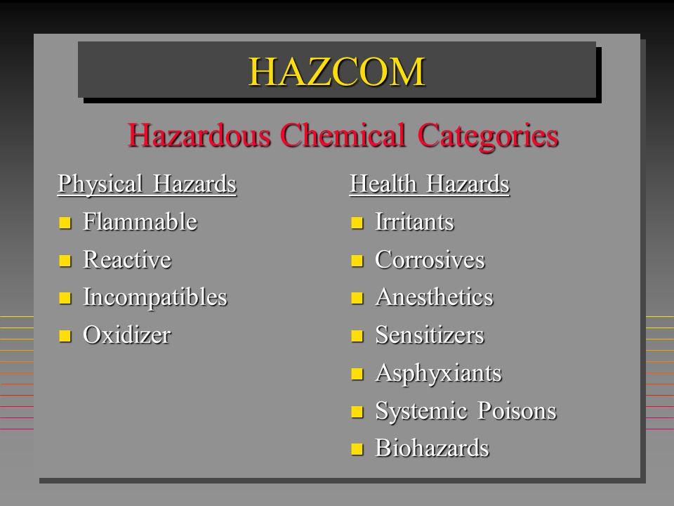 Hazardous Chemical Categories