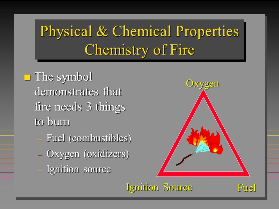 Physical & Chemical Properties Chemistry of Fire