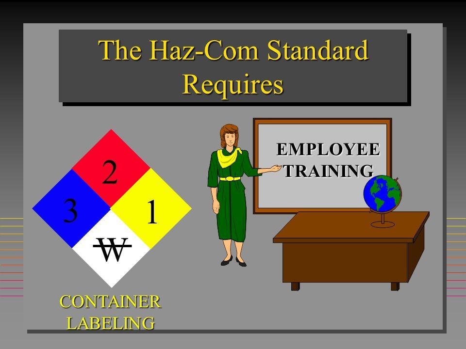 The Haz-Com Standard Requires