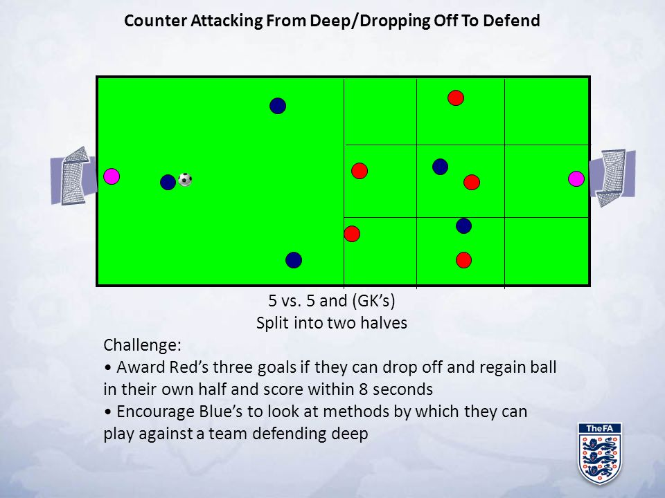 Counter Attacking From Deep/Dropping Off To Defend