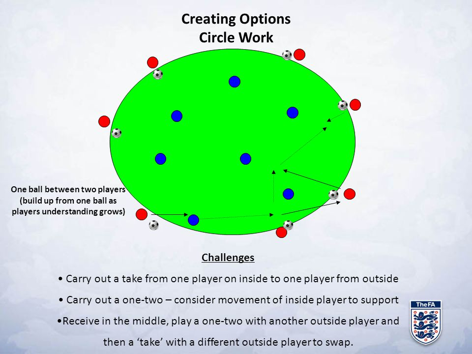 Creating Options Circle Work