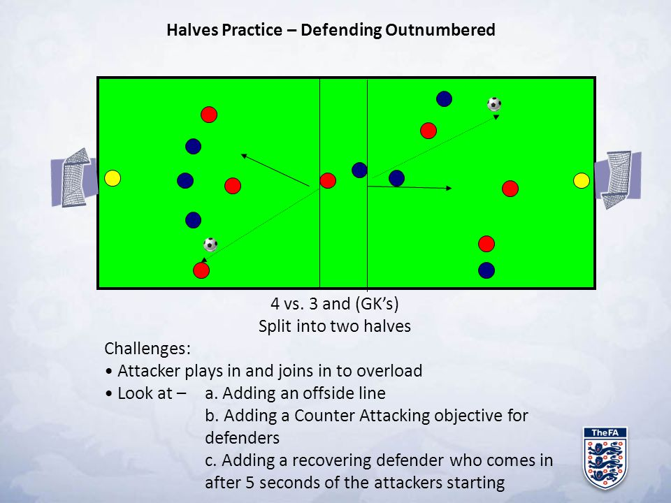 Halves Practice – Defending Outnumbered