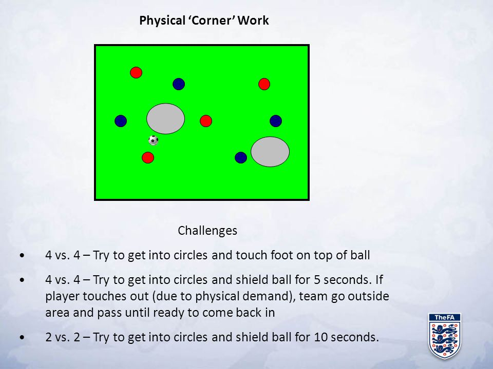 Physical 'Corner' Work