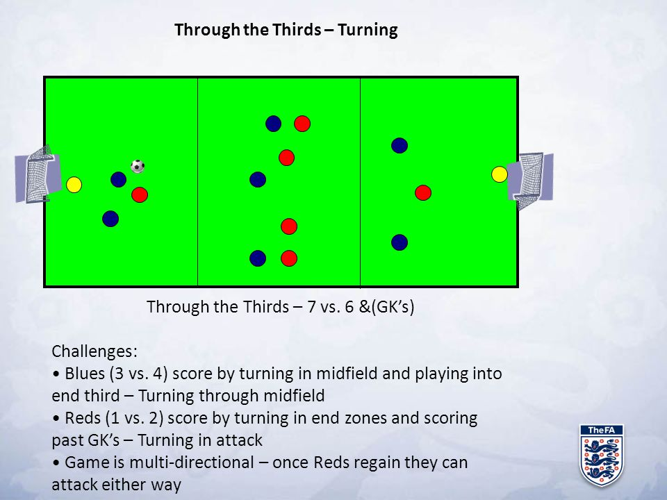 Through the Thirds – Turning