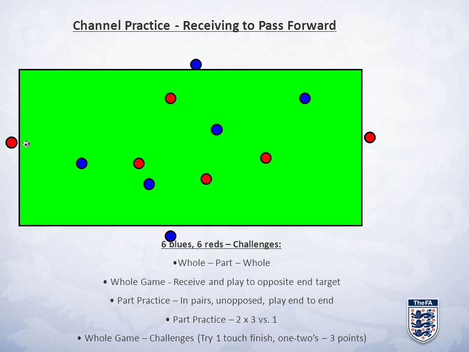Channel Practice - Receiving to Pass Forward