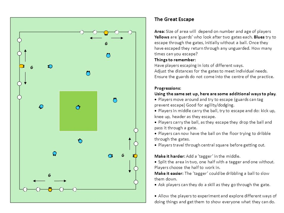 The Great Escape Area: Size of area will depend on number and age of players.