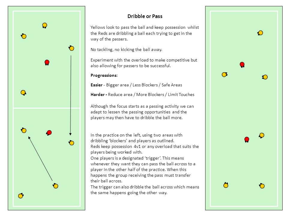 Dribble or Pass Yellows look to pass the ball and keep possession whilst the Reds are dribbling a ball each trying to get in the way of the passers.
