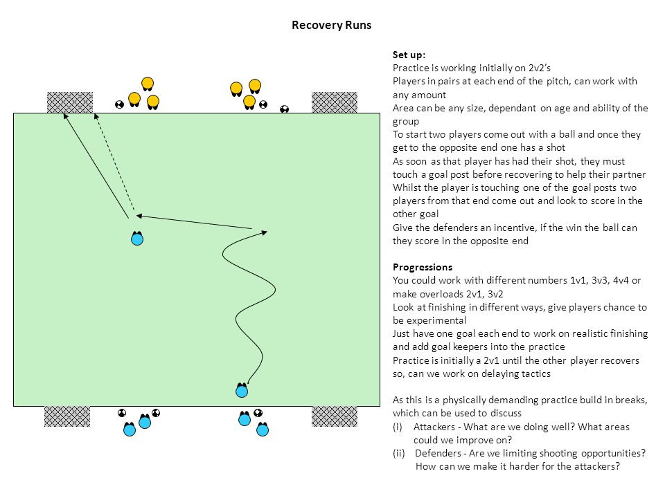 Recovery Runs Set up: Practice is working initially on 2v2's