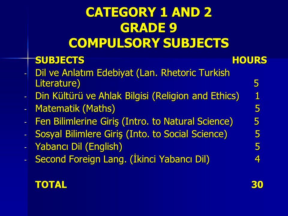 CATEGORY 1 AND 2 GRADE 9 COMPULSORY SUBJECTS