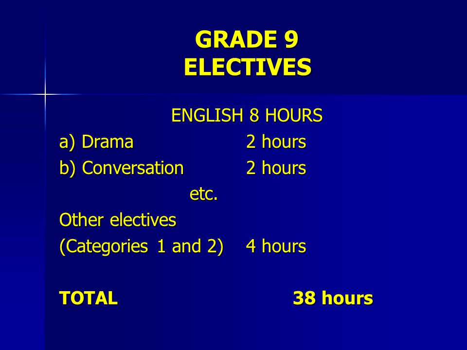 GRADE 9 ELECTIVES ENGLISH 8 HOURS a) Drama 2 hours