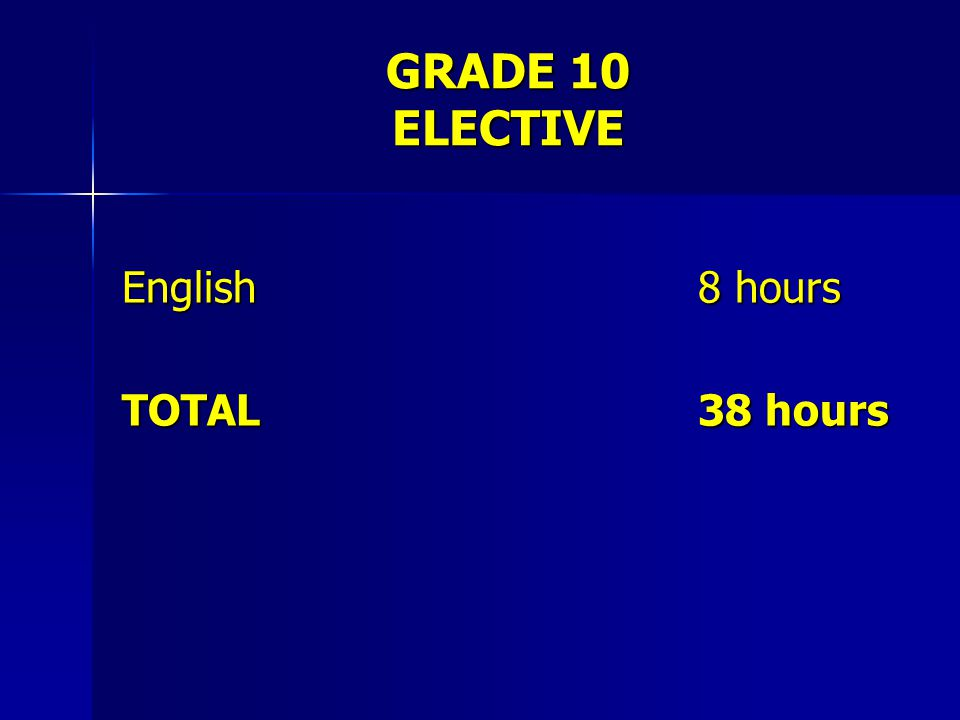 GRADE 10 ELECTIVE English 8 hours TOTAL 38 hours