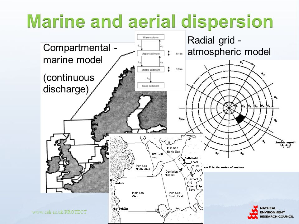 Marine and aerial dispersion