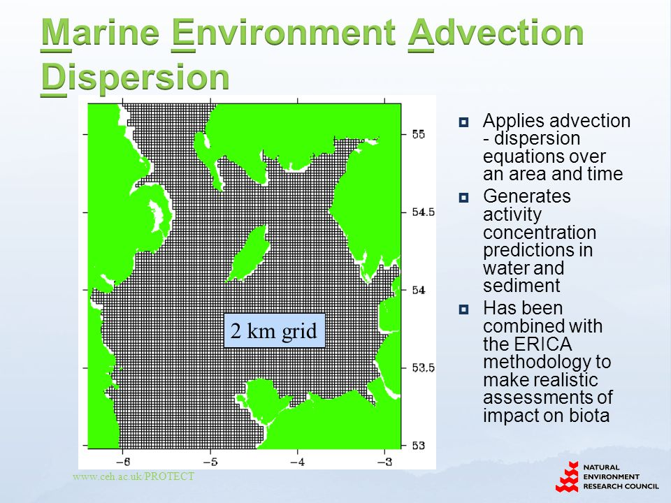 Marine Environment Advection Dispersion